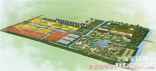 农业产业化发展规划,新农村建设,农业园区休闲化升级,农家乐旅游规划